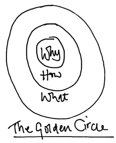 the-golden-circle